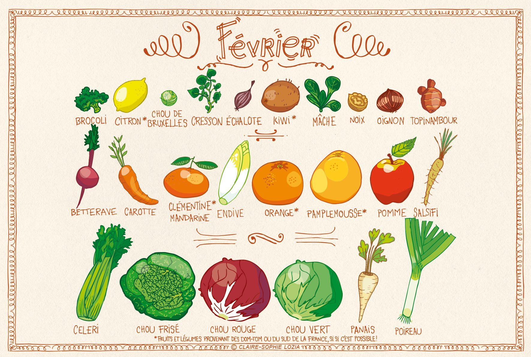 fruits et légumes février